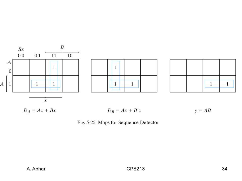 A. Abhari CPS21334