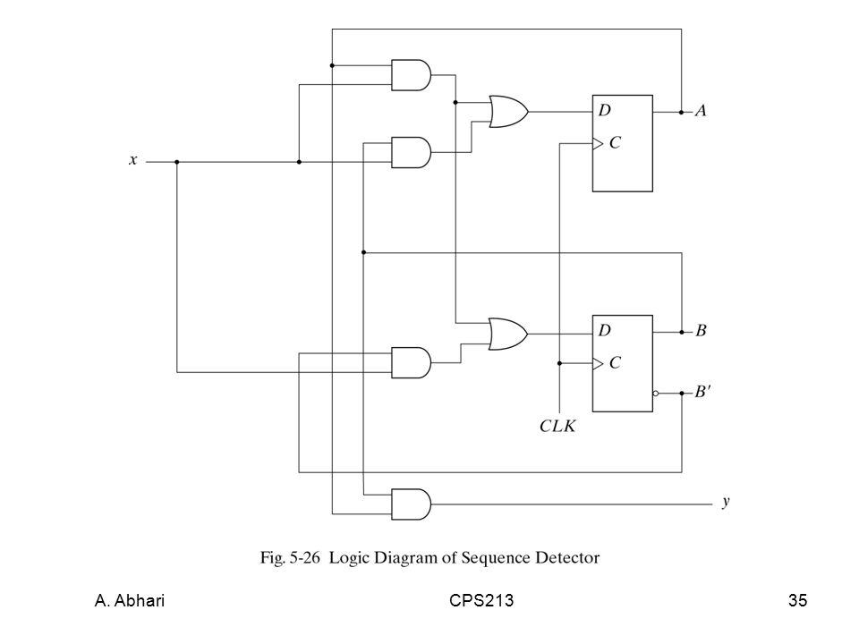 A. Abhari CPS21335