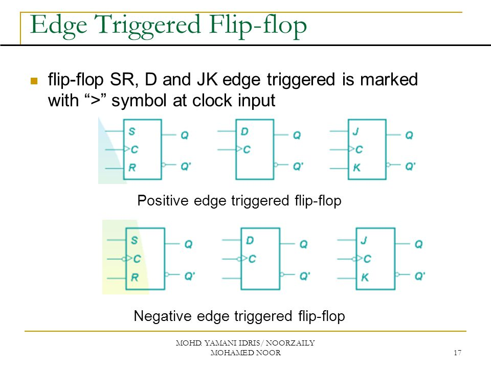 """MOHD. YAMANI IDRIS/ NOORZAILY MOHAMED NOOR 17 Edge Triggered Flip-flop flip-flop SR, D and JK edge triggered is marked with """">"""" symbol at clock input"""