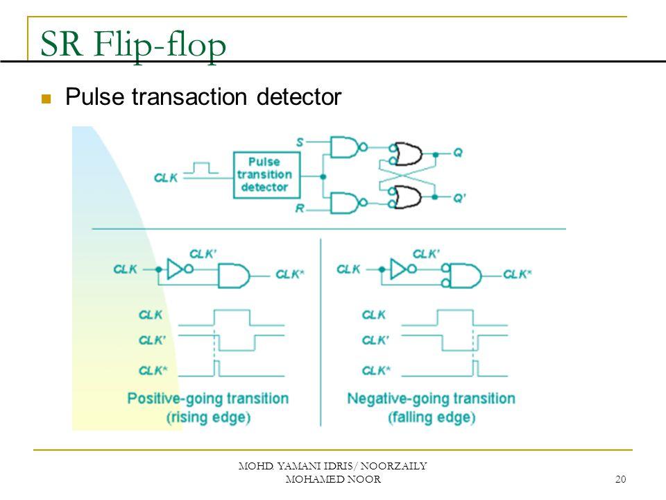 MOHD. YAMANI IDRIS/ NOORZAILY MOHAMED NOOR 20 SR Flip-flop Pulse transaction detector
