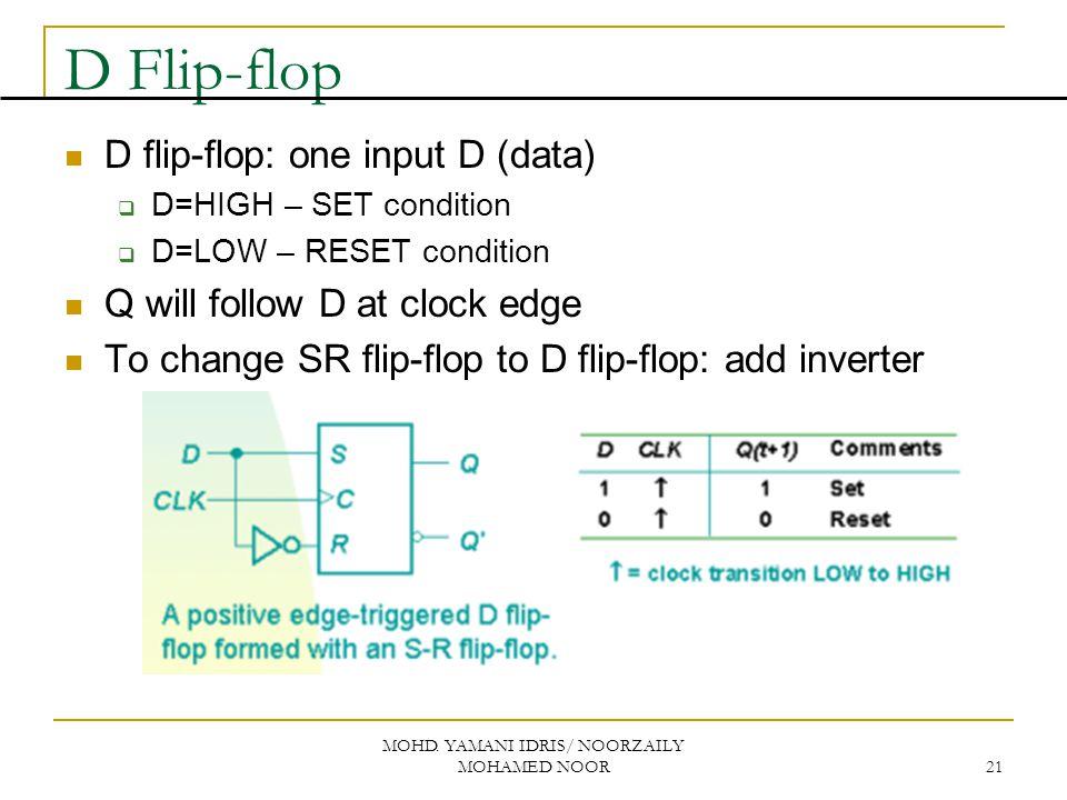 MOHD. YAMANI IDRIS/ NOORZAILY MOHAMED NOOR 21 D Flip-flop D flip-flop: one input D (data)  D=HIGH – SET condition  D=LOW – RESET condition Q will fo