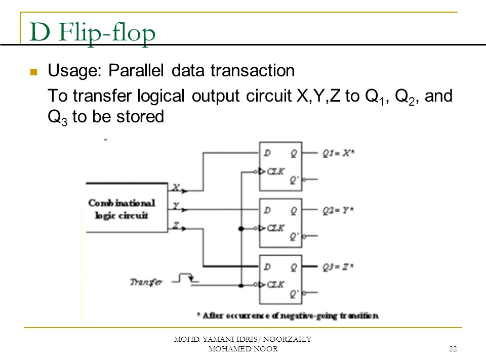 MOHD. YAMANI IDRIS/ NOORZAILY MOHAMED NOOR 22 D Flip-flop Usage: Parallel data transaction To transfer logical output circuit X,Y,Z to Q 1, Q 2, and Q