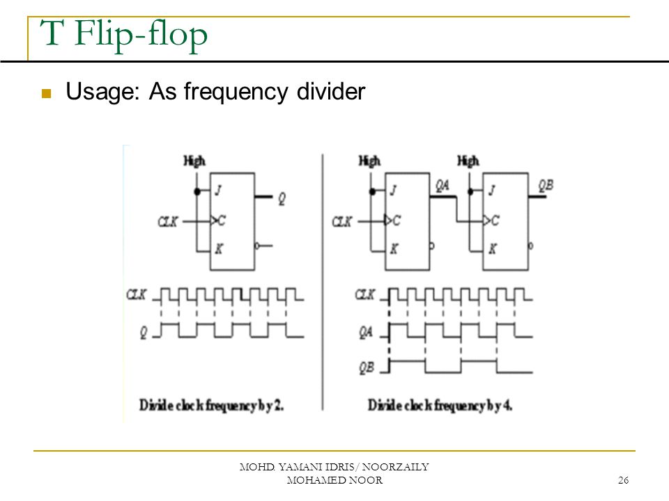 MOHD. YAMANI IDRIS/ NOORZAILY MOHAMED NOOR 26 T Flip-flop Usage: As frequency divider