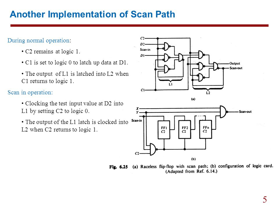 5 Another Implementation of Scan Path During normal operation: C2 remains at logic 1. C1 is set to logic 0 to latch up data at D1. The output of L1 is