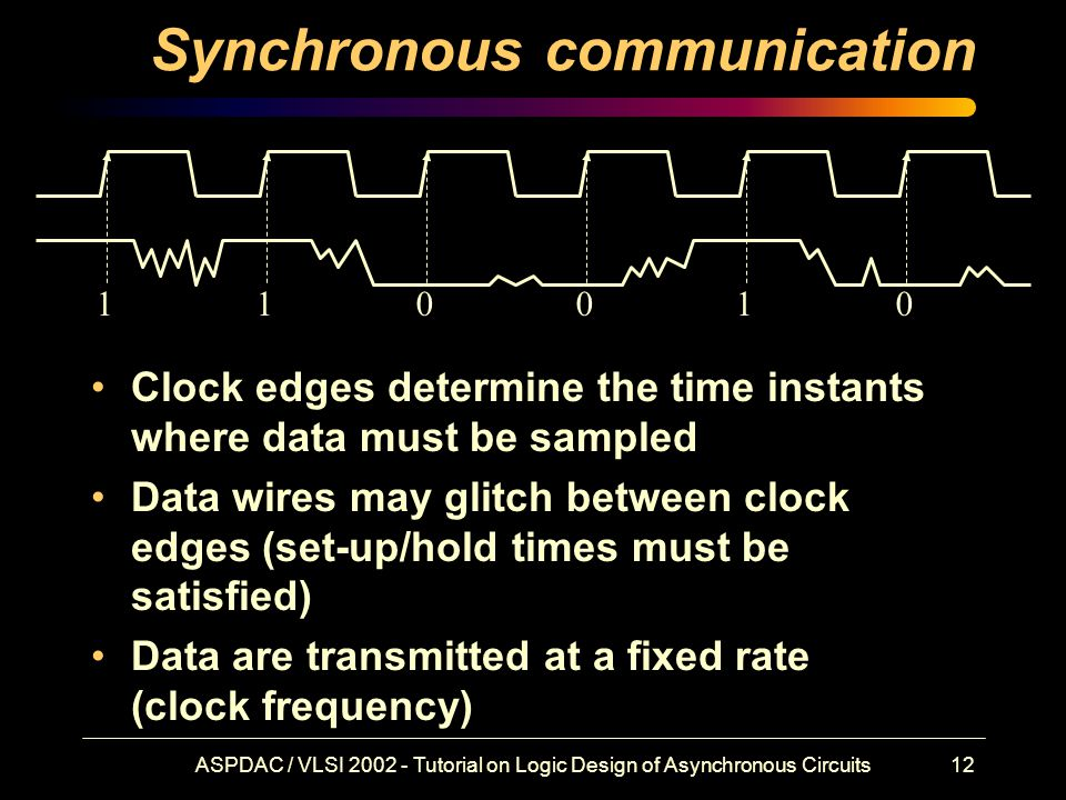 ASPDAC / VLSI 2002 - Tutorial on Logic Design of Asynchronous Circuits12 Synchronous communication Clock edges determine the time instants where data must be sampled Data wires may glitch between clock edges (set-up/hold times must be satisfied) Data are transmitted at a fixed rate (clock frequency) 110010