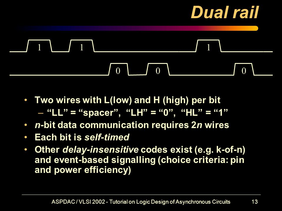 ASPDAC / VLSI 2002 - Tutorial on Logic Design of Asynchronous Circuits13 Dual rail Two wires with L(low) and H (high) per bit – LL = spacer , LH = 0 , HL = 1 n-bit data communication requires 2n wires Each bit is self-timed Other delay-insensitive codes exist (e.g.