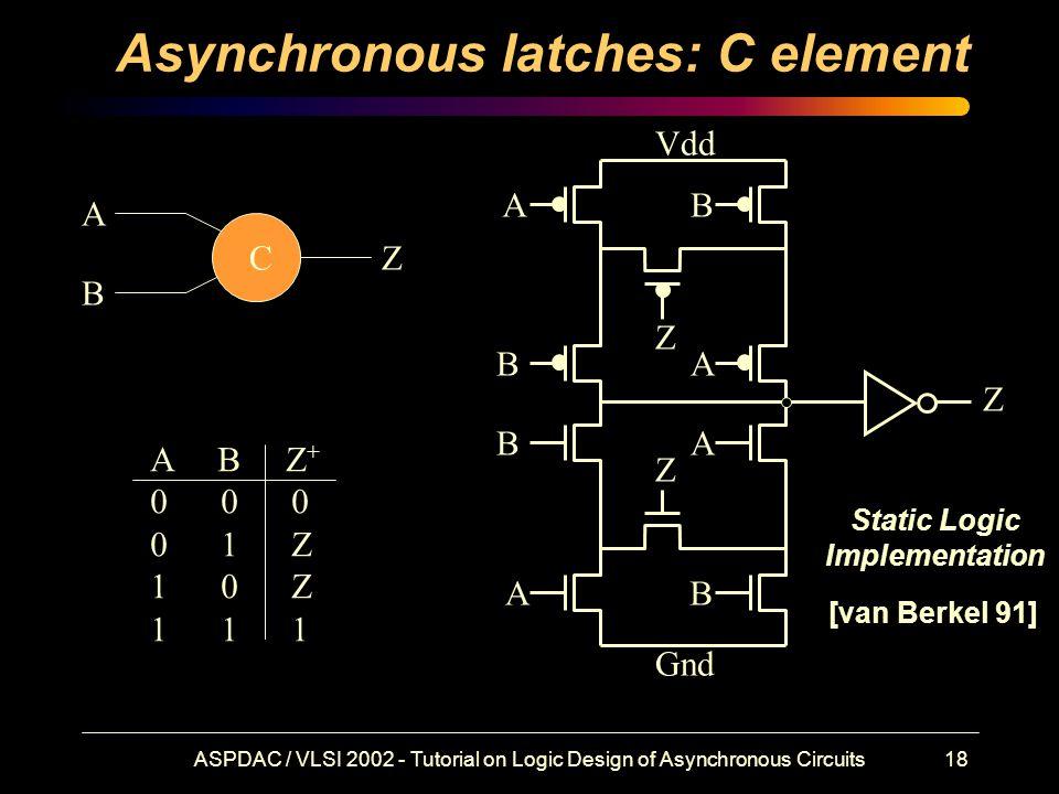 ASPDAC / VLSI 2002 - Tutorial on Logic Design of Asynchronous Circuits18 Asynchronous latches: C element C A B Z A B Z + 0 0 0 0 1 Z 1 0 Z 1 1 1 Vdd Gnd A A A AB B B B Z Z Z [van Berkel 91] Static Logic Implementation