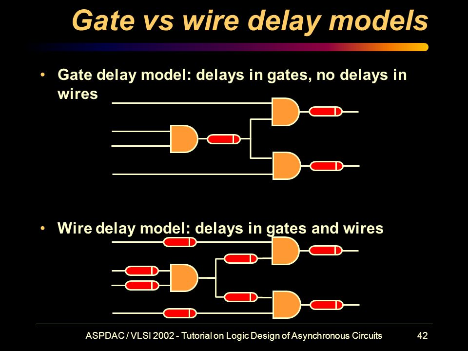 ASPDAC / VLSI 2002 - Tutorial on Logic Design of Asynchronous Circuits42 Gate vs wire delay models Gate delay model: delays in gates, no delays in wires Wire delay model: delays in gates and wires