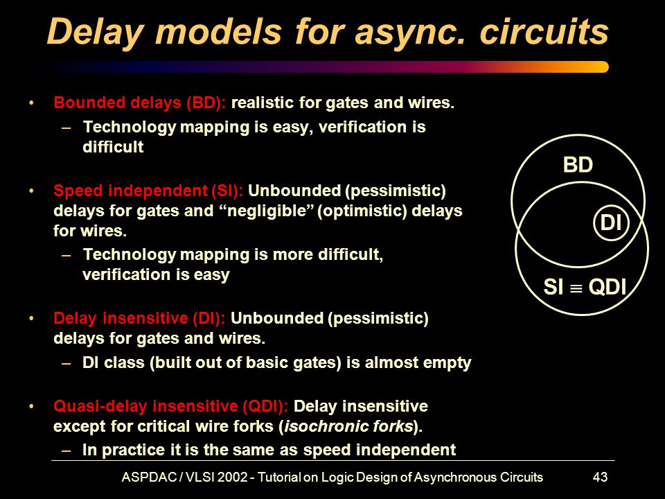 ASPDAC / VLSI 2002 - Tutorial on Logic Design of Asynchronous Circuits43 Delay models for async.