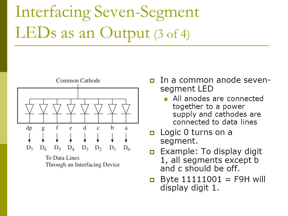 Interfacing Seven-Segment LEDs as an Output (3 of 4)  In a common anode seven- segment LED All anodes are connected together to a power supply and ca