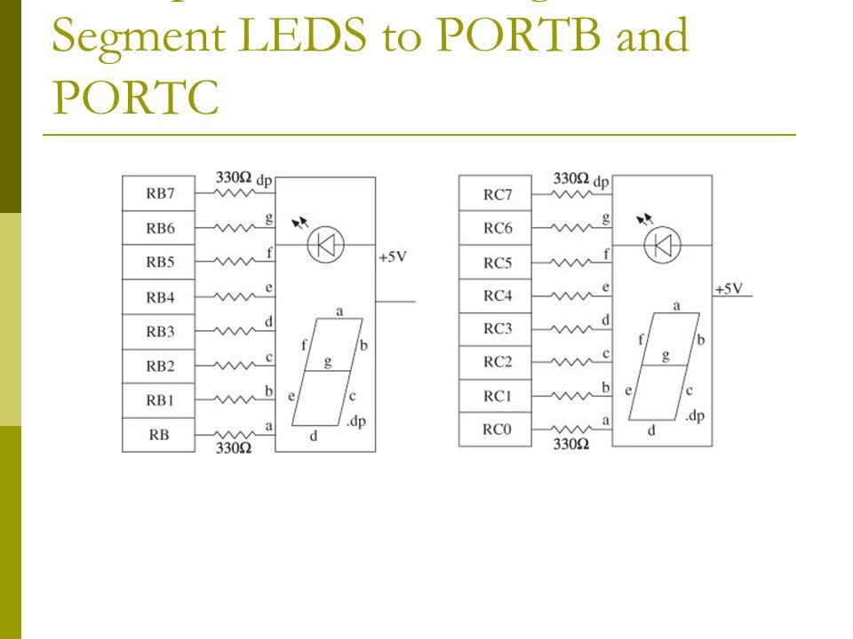 Example 9.4: Interfacing Seven- Segment LEDS to PORTB and PORTC