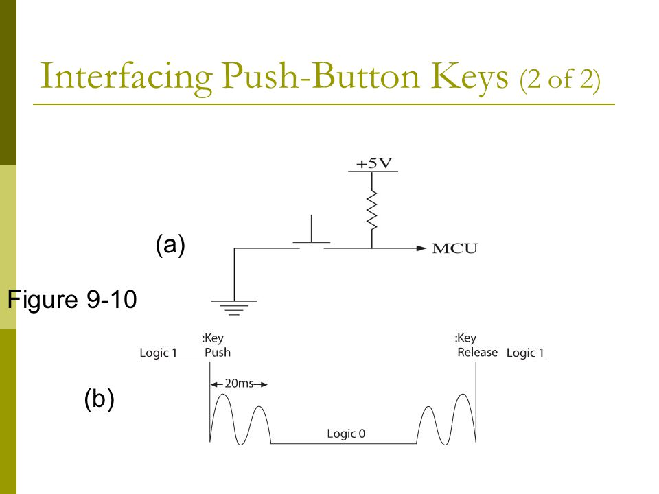 Interfacing Push-Button Keys (2 of 2) Figure 9-10 (a) (b)