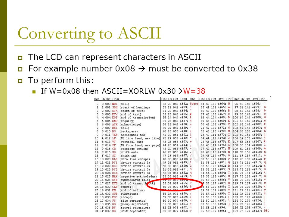 Converting to ASCII  The LCD can represent characters in ASCII  For example number 0x08  must be converted to 0x38  To perform this: If W=0x08 the