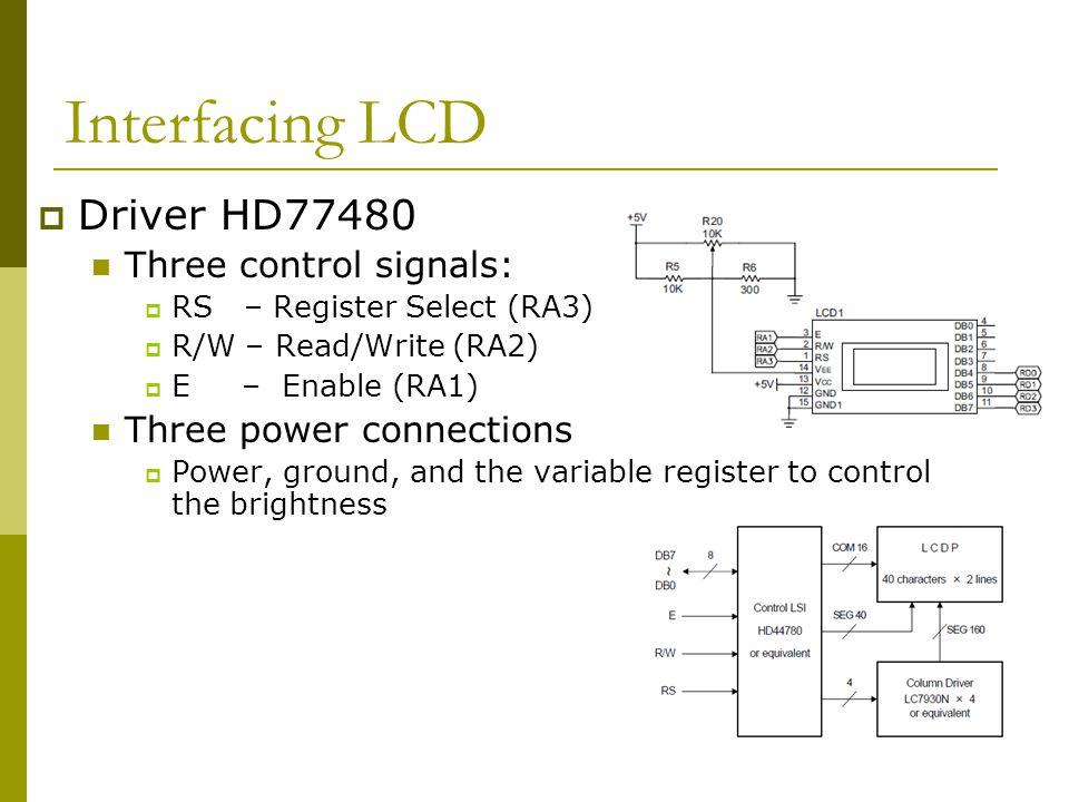 Interfacing LCD  Driver HD77480 Three control signals:  RS – Register Select (RA3)  R/W – Read/Write (RA2)  E – Enable (RA1) Three power connectio