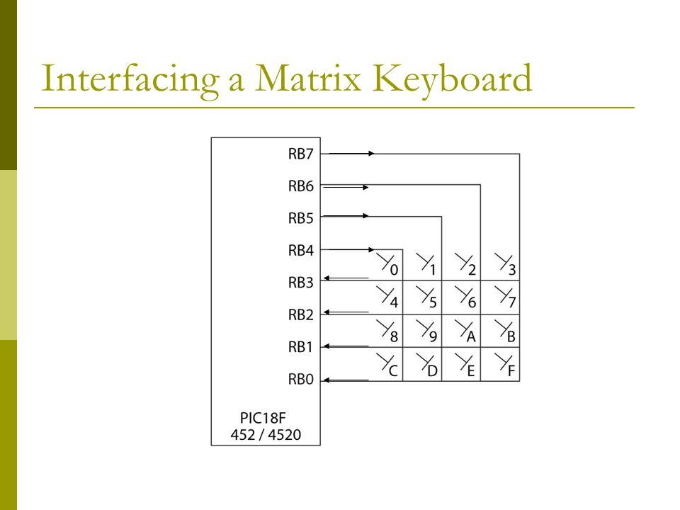 Interfacing a Matrix Keyboard