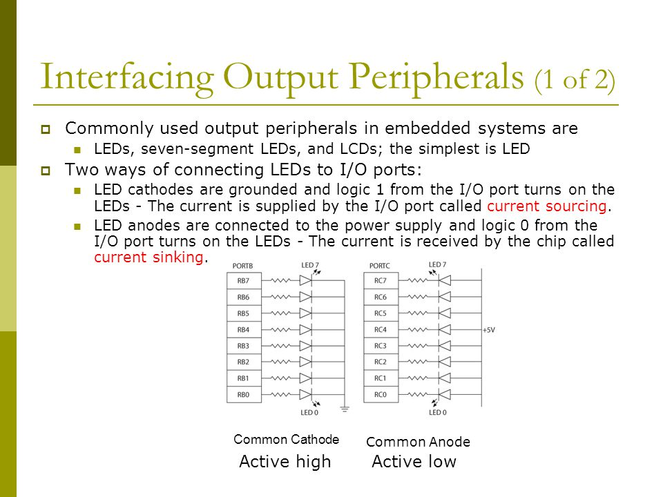 Interfacing Output Peripherals (1 of 2)  Commonly used output peripherals in embedded systems are LEDs, seven-segment LEDs, and LCDs; the simplest is