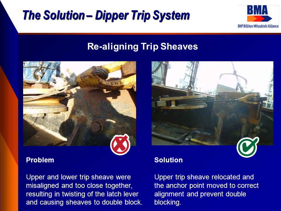 The Solution – Dipper Trip System Problem Upper and lower trip sheave were misaligned and too close together, resulting in twisting of the latch lever