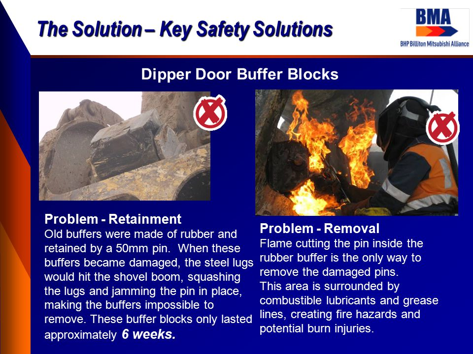 The Solution – Key Safety Solutions Problem - Retainment Old buffers were made of rubber and retained by a 50mm pin. When these buffers became damaged