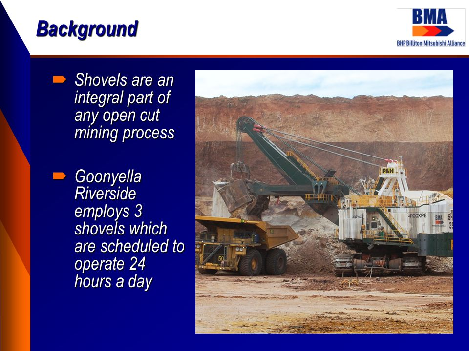 Background  Shovels are an integral part of any open cut mining process  Goonyella Riverside employs 3 shovels which are scheduled to operate 24 hou