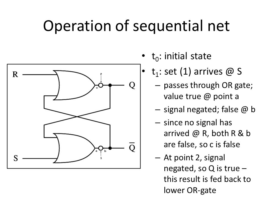Operation of sequential net t 0 : initial state t 1 : set (1) arrives @ S – passes through OR gate; value true @ point a – signal negated; false @ b –