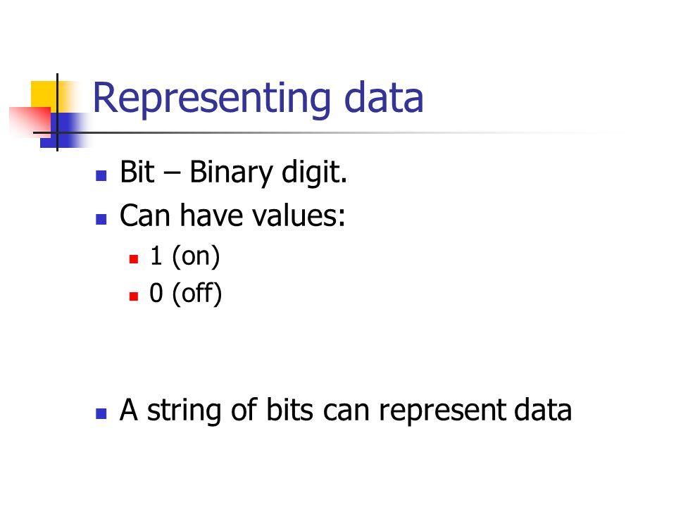 Representing data Bit – Binary digit.