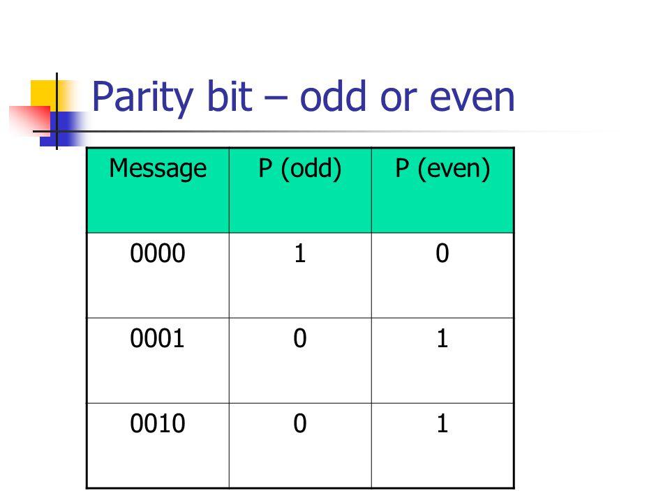 Parity bit – odd or even MessageP (odd)P (even) 000010 000101 001001