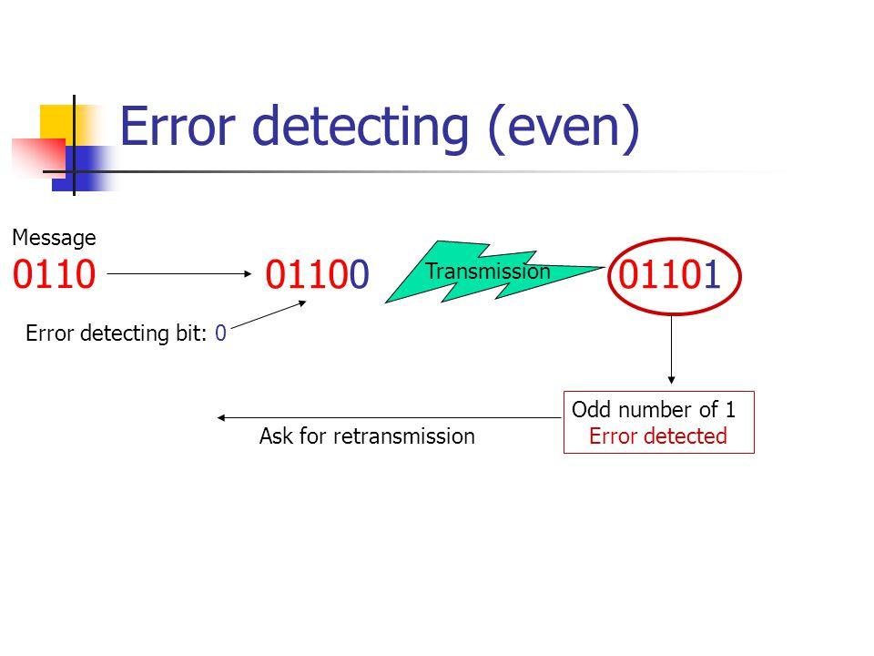 Error detecting (even) 0110 Message Error detecting bit: 0 01100 Transmission 01101 Odd number of 1 Error detected Ask for retransmission