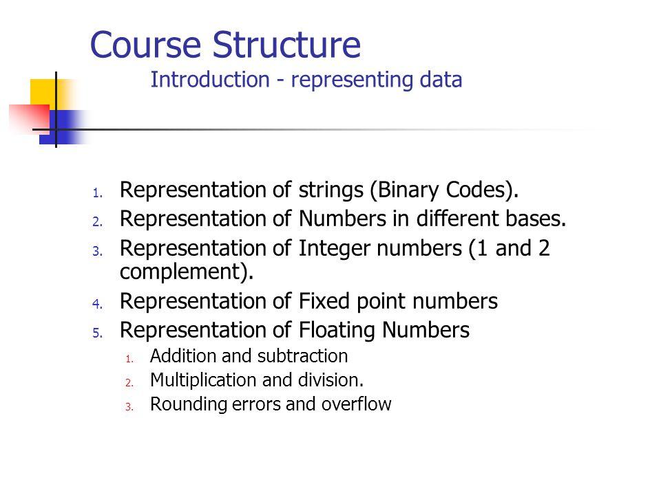 Course Structure Boolean Algebra.1. Axioms 2. Basic Theorems of boolean algebra.