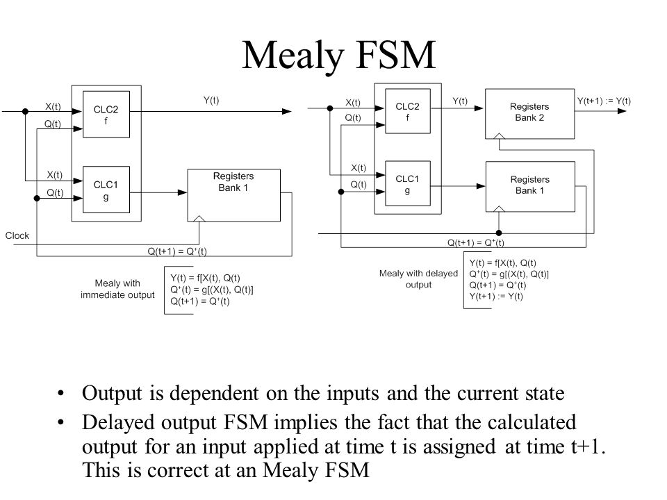 Mealy FSM Output is dependent on the inputs and the current state Delayed output FSM implies the fact that the calculated output for an input applied