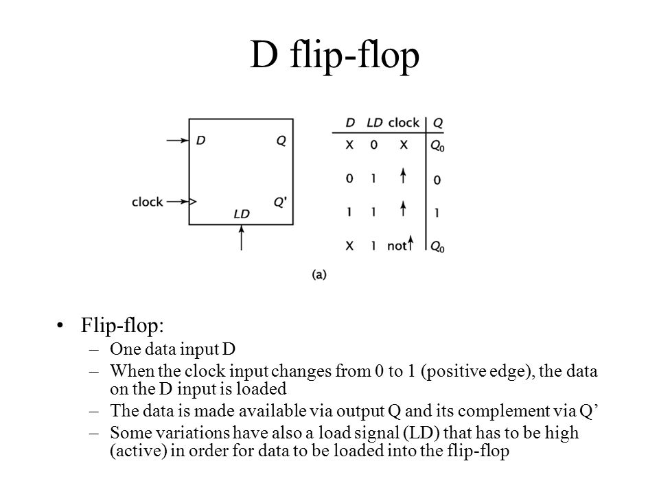 D flip-flop Flip-flop: –One data input D –When the clock input changes from 0 to 1 (positive edge), the data on the D input is loaded –The data is mad