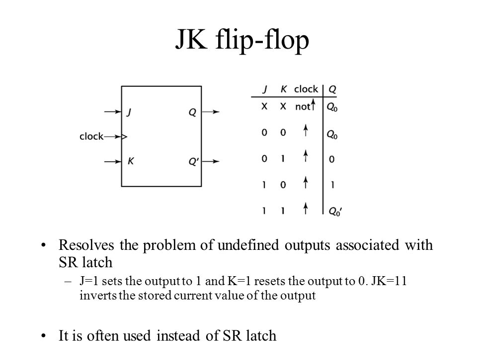 JK flip-flop Resolves the problem of undefined outputs associated with SR latch –J=1 sets the output to 1 and K=1 resets the output to 0. JK=11 invert