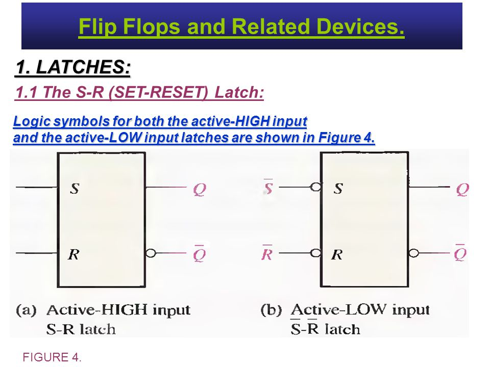 1.1 The S-R (SET-RESET) Latch: 1. LATCHES: Flip Flops and Related Devices. Logic symbols for both the active-HIGH input and the active-LOW input latch