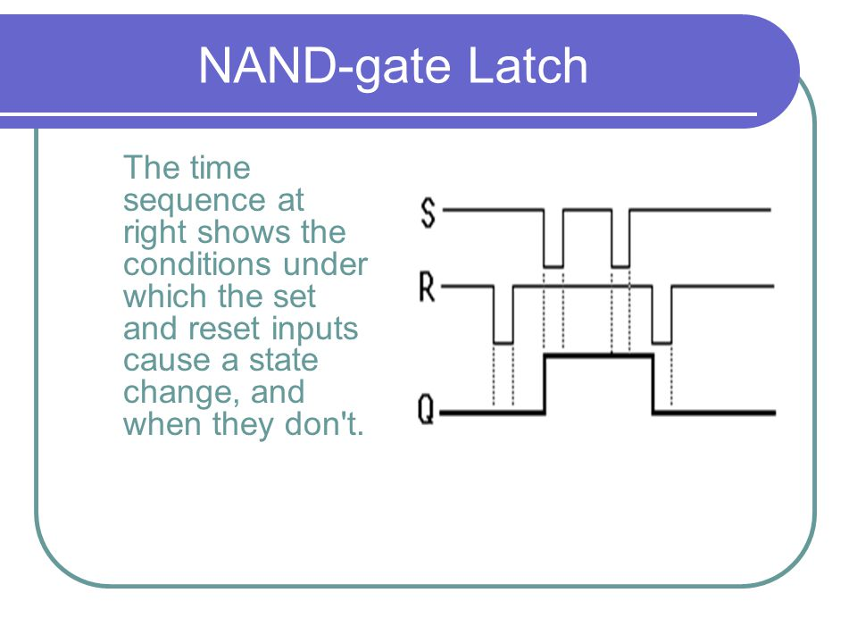 NAND-gate Latch The time sequence at right shows the conditions under which the set and reset inputs cause a state change, and when they don t.