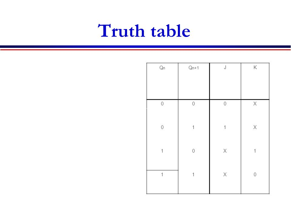 Truth table QnQn Q n+1 JK 000X 011X 10X1 11X0 Truth table: