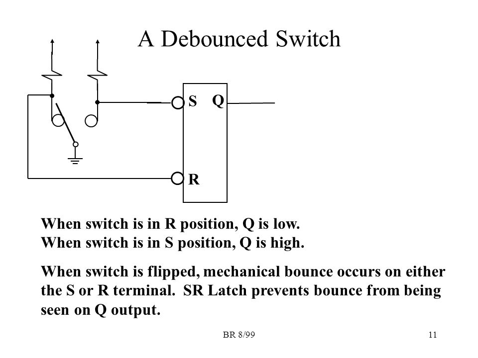 BR 8/9911 A Debounced Switch S Q R When switch is in R position, Q is low.
