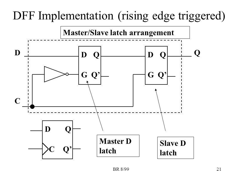 BR 8/9921 DFF Implementation (rising edge triggered) DQ GQ' DQ G D C Q DQ C Master D latch Slave D latch Master/Slave latch arrangement