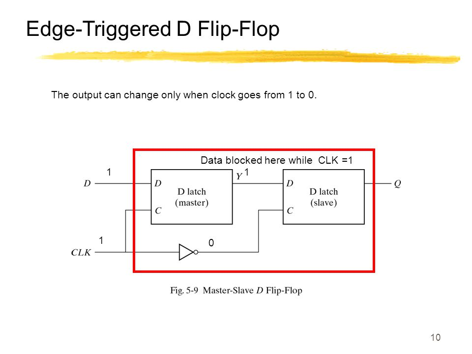 10 Edge-Triggered D Flip-Flop The output can change only when clock goes from 1 to 0.