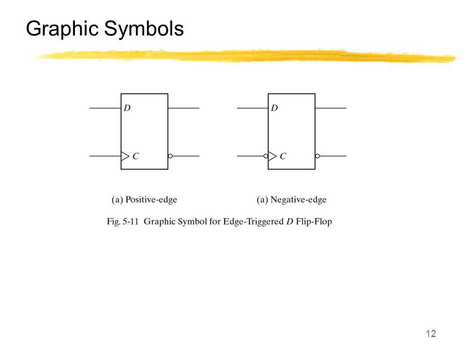 12 Graphic Symbols