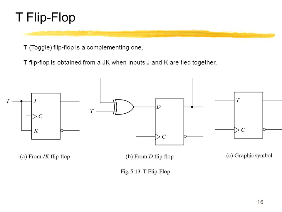 16 T Flip-Flop T (Toggle) flip-flop is a complementing one.
