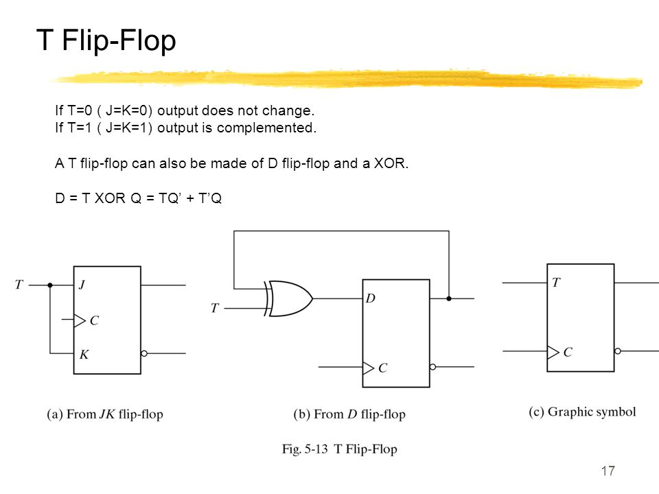 17 T Flip-Flop If T=0 ( J=K=0) output does not change. If T=1 ( J=K=1) output is complemented. A T flip-flop can also be made of D flip-flop and a XOR