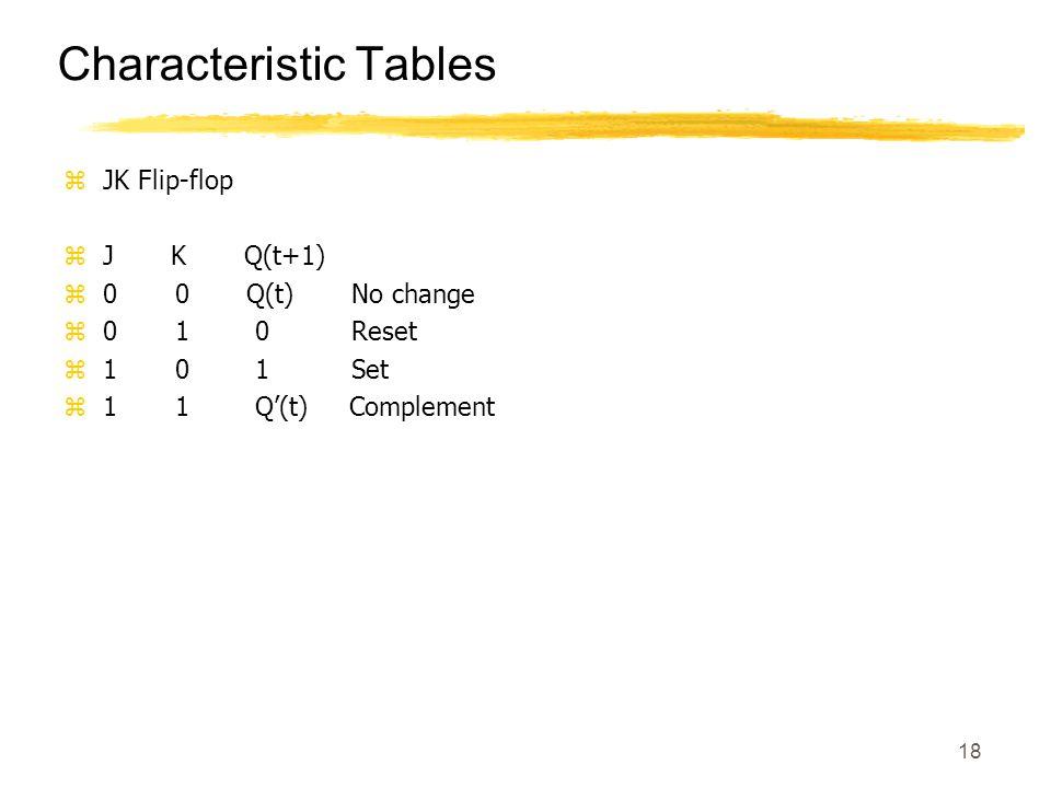 18 Characteristic Tables zJK Flip-flop zJ K Q(t+1) z0 0 Q(t) No change z0 1 0 Reset z1 0 1 Set z1 1 Q'(t) Complement