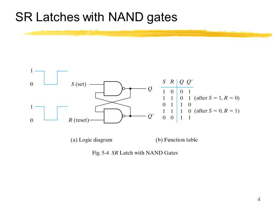 4 SR Latches with NAND gates