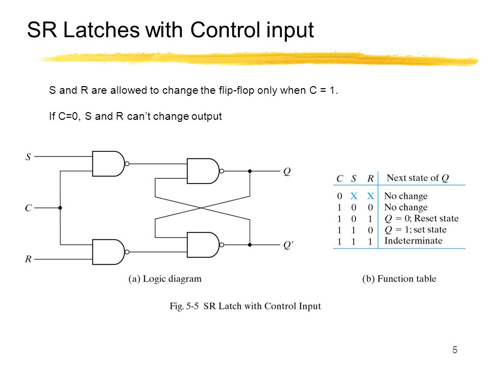 5 SR Latches with Control input S and R are allowed to change the flip-flop only when C = 1. If C=0, S and R can't change output