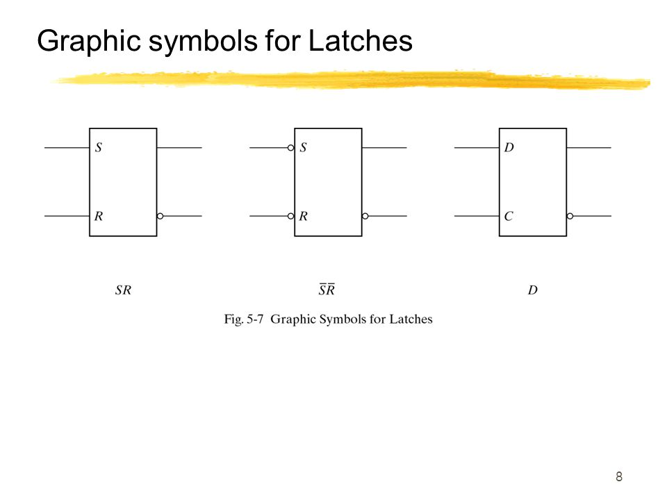 8 Graphic symbols for Latches