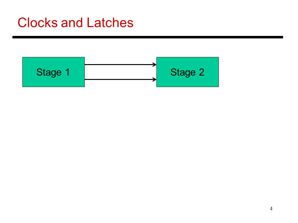 4 Clocks and Latches Stage 1Stage 2