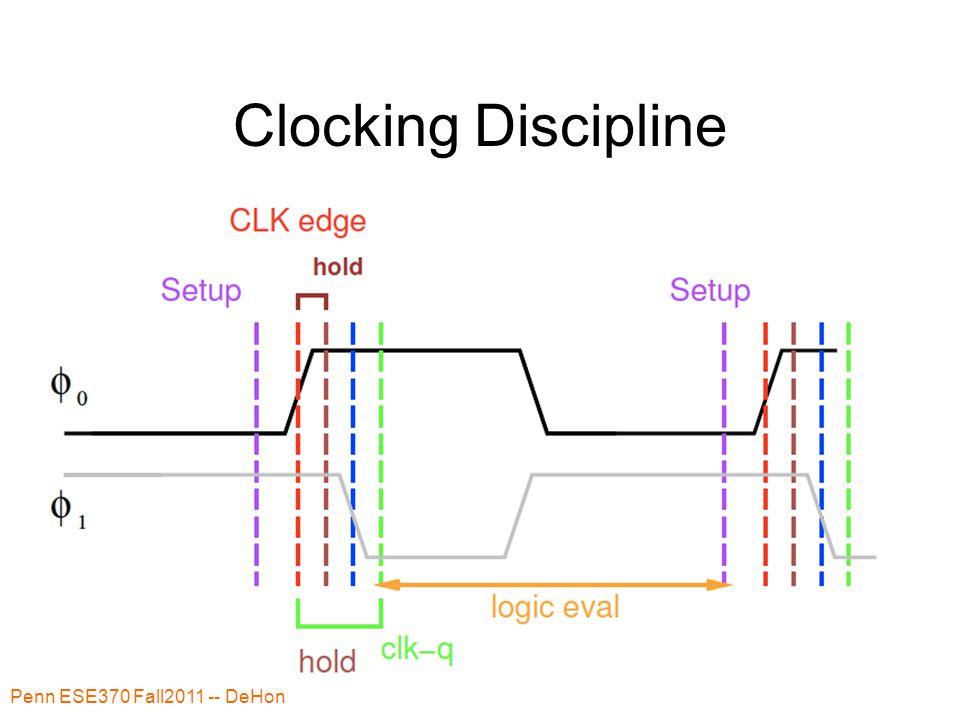 Clocking Discipline Penn ESE370 Fall2011 -- DeHon 29
