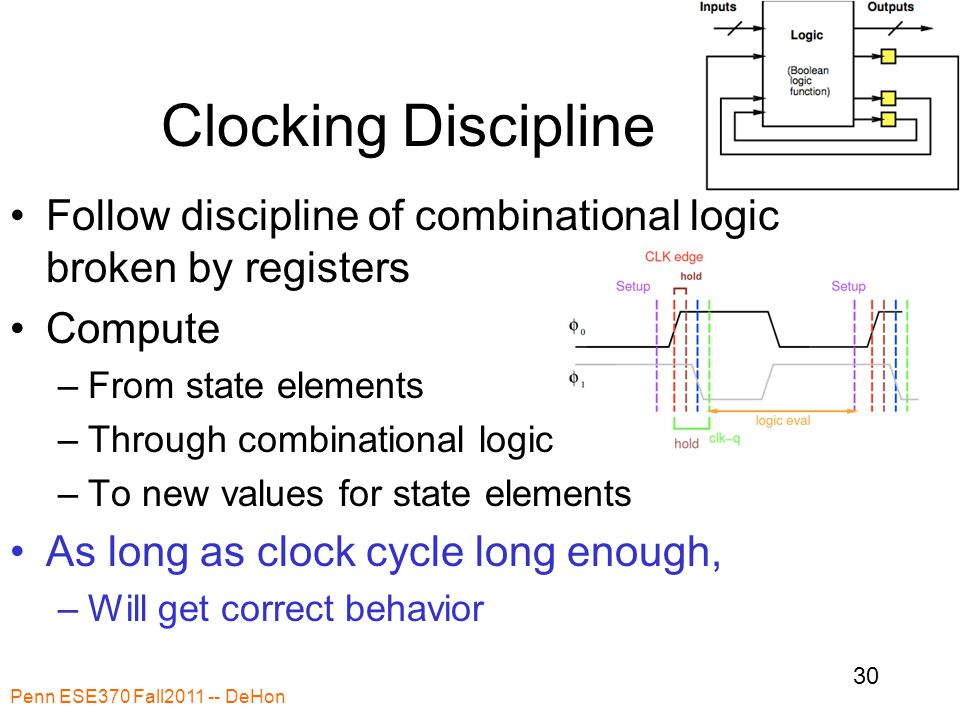 Clocking Discipline Follow discipline of combinational logic broken by registers Compute –From state elements –Through combinational logic –To new values for state elements As long as clock cycle long enough, –Will get correct behavior Penn ESE370 Fall2011 -- DeHon 30
