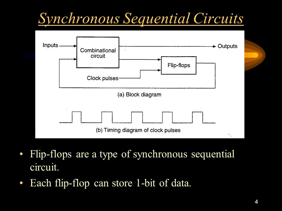 4 Synchronous Sequential Circuits Flip-flops are a type of synchronous sequential circuit.