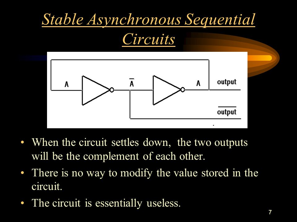 7 Stable Asynchronous Sequential Circuits When the circuit settles down, the two outputs will be the complement of each other.