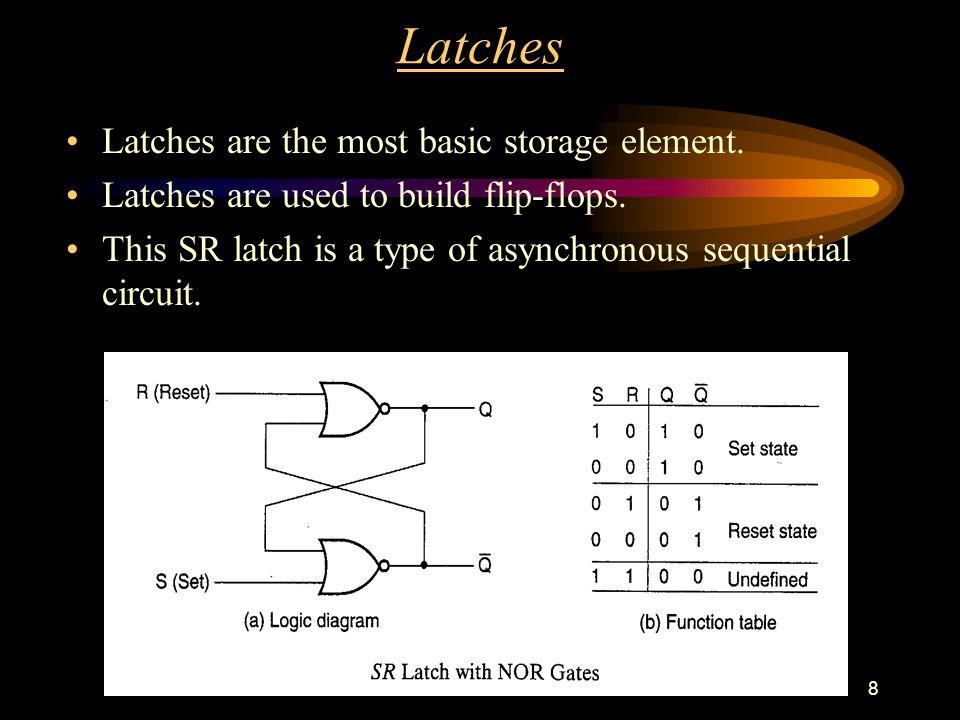 9 Logic Simulation of SR Latch Behavior
